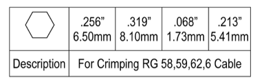 coaxial cable crimping